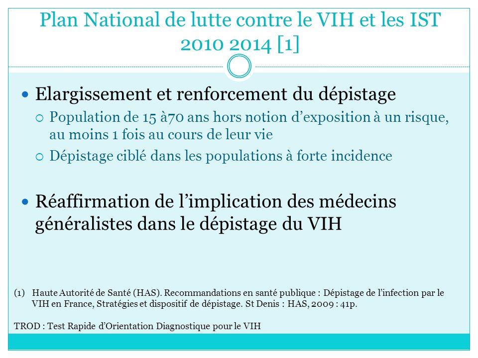 Plan National de lutte contre le VIH et les IST 2010 2014 [1]